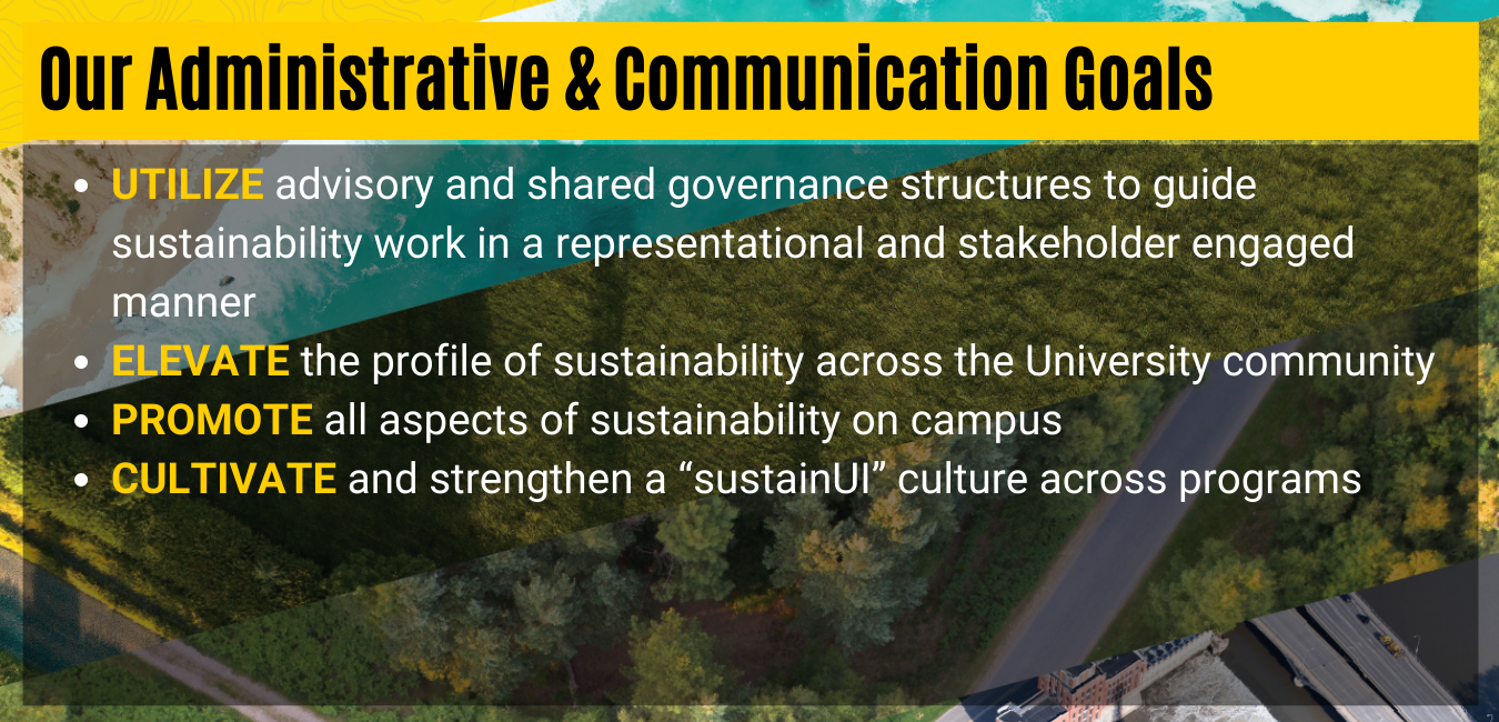 Our Administrative and Communication Goals