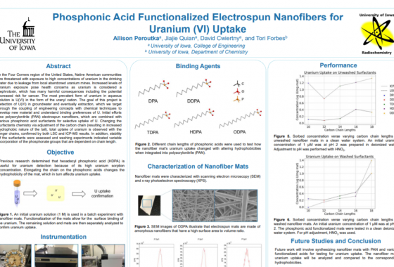Phosphonic Acid Functionalized Electrospun Nanofibers for Uranium (VI) Uptake