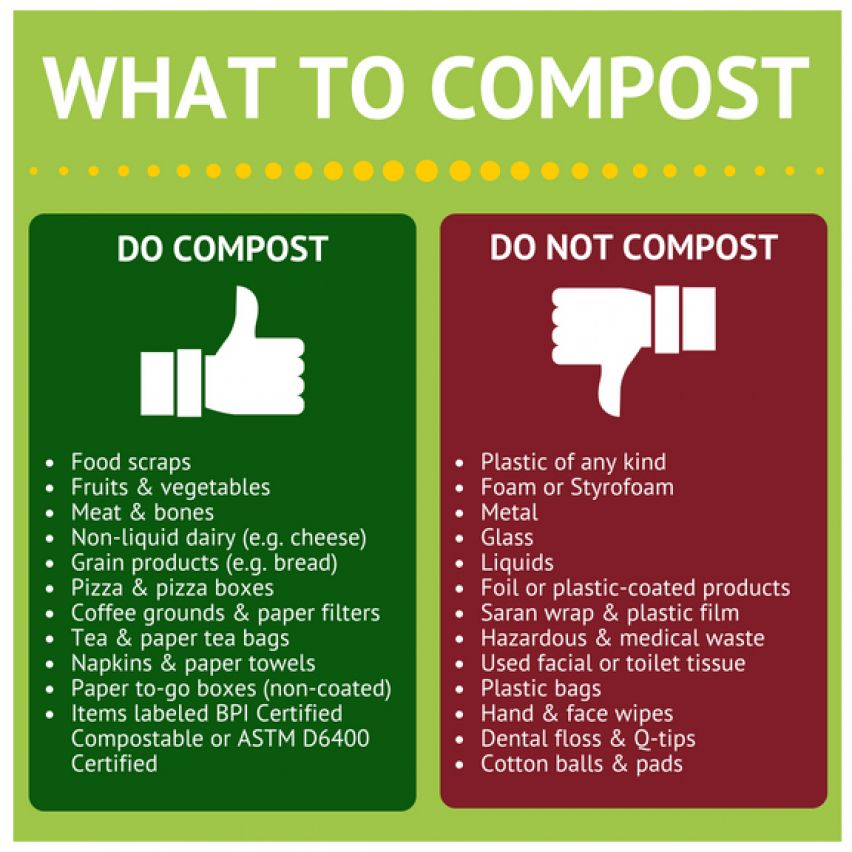 website what to compost